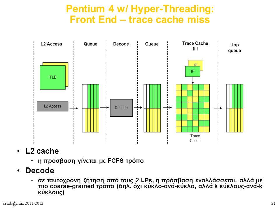 21cslab@ntua 2011-2012 Pentium 4 w/ Hyper-Threading: Front End – trace cache miss L2 cache – η πρόσβαση γίνεται με FCFS τρόπο Decode – σε ταυτόχρονη ζήτηση από τους 2 LPs, η πρόσβαση εναλλάσσεται, αλλά με πιο coarse-grained τρόπο (δηλ.
