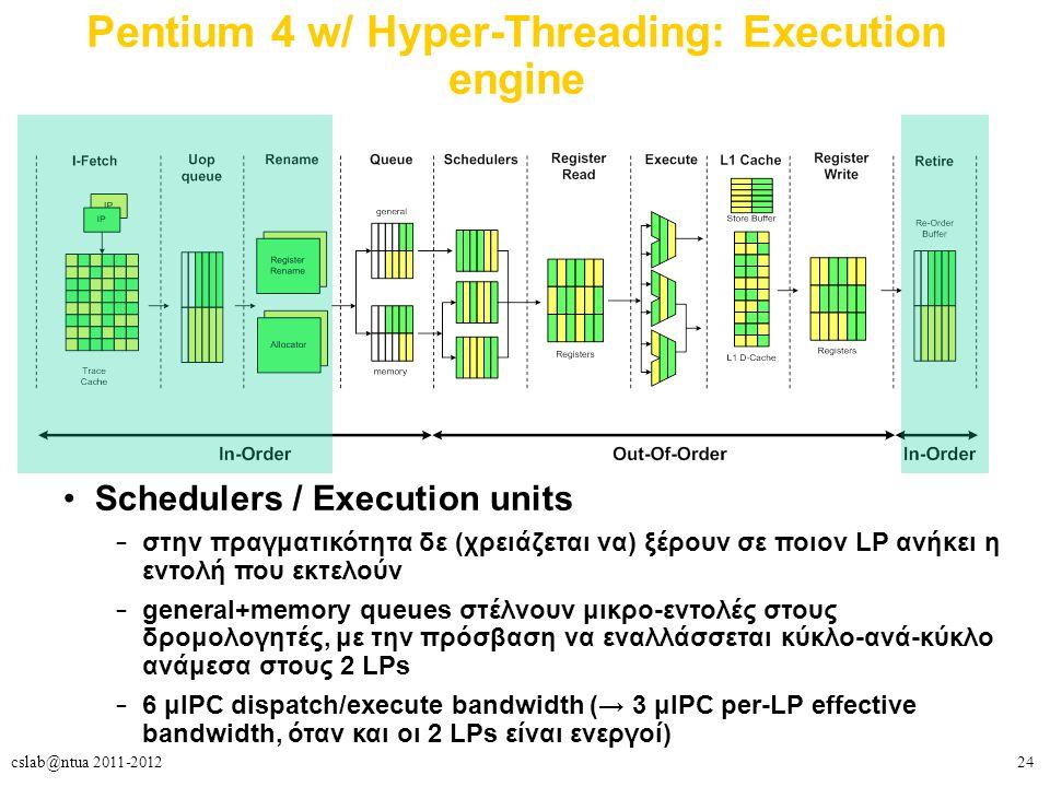 24cslab@ntua 2011-2012 Pentium 4 w/ Hyper-Threading: Execution engine Schedulers / Execution units – στην πραγματικότητα δε (χρειάζεται να) ξέρουν σε ποιον LP ανήκει η εντολή που εκτελούν – general+memory queues στέλνουν μικρο-εντολές στους δρομολογητές, με την πρόσβαση να εναλλάσσεται κύκλο-ανά-κύκλο ανάμεσα στους 2 LPs – 6 μIPC dispatch/execute bandwidth (→ 3 μIPC per-LP effective bandwidth, όταν και οι 2 LPs είναι ενεργοί)