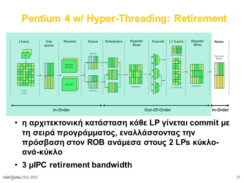 25cslab@ntua 2011-2012 Pentium 4 w/ Hyper-Threading: Retirement η αρχιτεκτονική κατάσταση κάθε LP γίνεται commit με τη σειρά προγράμματος, εναλλάσσοντας την πρόσβαση στον ROB ανάμεσα στους 2 LPs κύκλο- ανά-κύκλο 3 μIPC retirement bandwidth