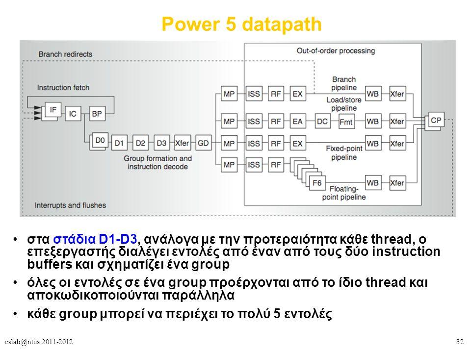 32cslab@ntua 2011-2012 Power 5 datapath στα στάδια D1-D3, ανάλογα με την προτεραιότητα κάθε thread, ο επεξεργαστής διαλέγει εντολές από έναν από τους δύο instruction buffers και σχηματίζει ένα group όλες οι εντολές σε ένα group προέρχονται από το ίδιο thread και αποκωδικοποιούνται παράλληλα κάθε group μπορεί να περιέχει το πολύ 5 εντολές