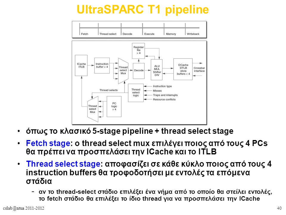 40cslab@ntua 2011-2012 UltraSPARC T1 pipeline όπως το κλασικό 5-stage pipeline + thread select stage Fetch stage: o thread select mux επιλέγει ποιος α