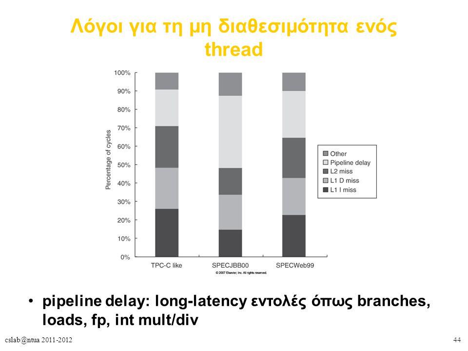 44cslab@ntua 2011-2012 Λόγοι για τη μη διαθεσιμότητα ενός thread pipeline delay: long-latency εντολές όπως branches, loads, fp, int mult/div