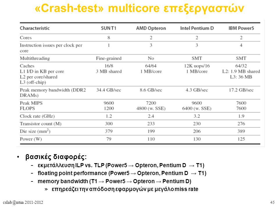 45cslab@ntua 2011-2012 «Crash-test» multicore επεξεργαστών βασικές διαφορές: – εκμετάλλευση ILP vs.