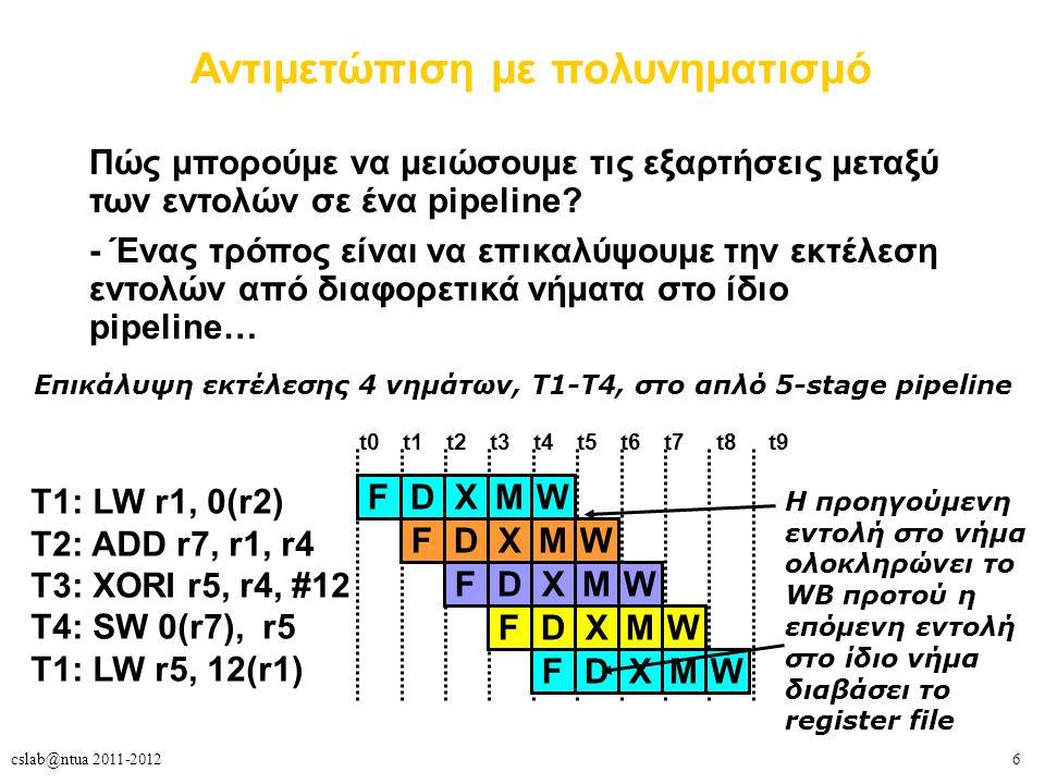 27cslab@ntua 2011-2012 Case-study 2: επέκταση του Power 4 για υποστήριξη SMT Single-threaded «προκάτοχος» του Power5 8 execution units – 2 Float.
