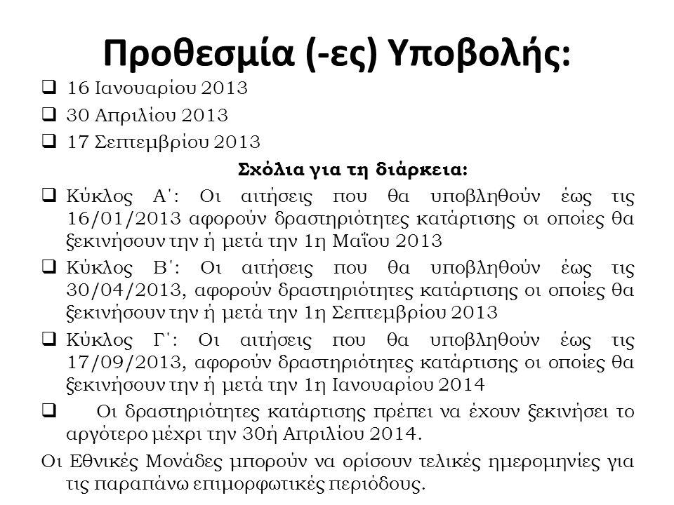 Προθεσμία (-ες) Υποβολής:  16 Ιανουαρίου 2013  30 Απριλίου 2013  17 Σεπτεμβρίου 2013 Σχόλια για τη διάρκεια:  Κύκλος Α΄: Οι αιτήσεις που θα υποβληθούν έως τις 16/01/2013 αφορούν δραστηριότητες κατάρτισης οι οποίες θα ξεκινήσουν την ή μετά την 1η Μαΐου 2013  Κύκλος Β΄: Οι αιτήσεις που θα υποβληθούν έως τις 30/04/2013, αφορούν δραστηριότητες κατάρτισης οι οποίες θα ξεκινήσουν την ή μετά την 1η Σεπτεμβρίου 2013  Κύκλος Γ΄: Οι αιτήσεις που θα υποβληθούν έως τις 17/09/2013, αφορούν δραστηριότητες κατάρτισης οι οποίες θα ξεκινήσουν την ή μετά την 1η Ιανουαρίου 2014  Οι δραστηριότητες κατάρτισης πρέπει να έχουν ξεκινήσει το αργότερο μέχρι την 30ή Απριλίου 2014.