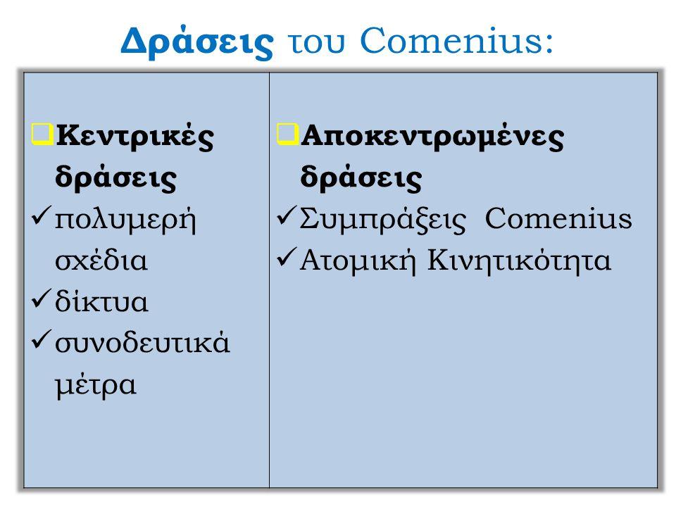 Δράσεις του Comenius: