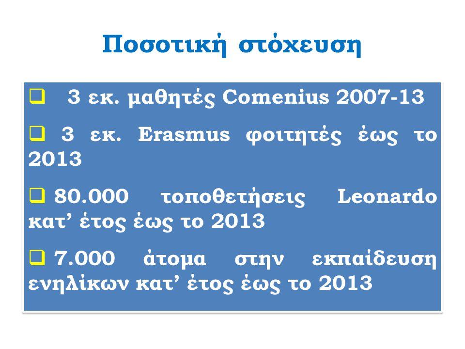 Ποσοτική στόχευση  3 εκ. μαθητές Comenius 2007-13  3 εκ. Erasmus φοιτητές έως το 2013  80.000 τοποθετήσεις Leonardo κατ' έτος έως το 2013  7.000 ά