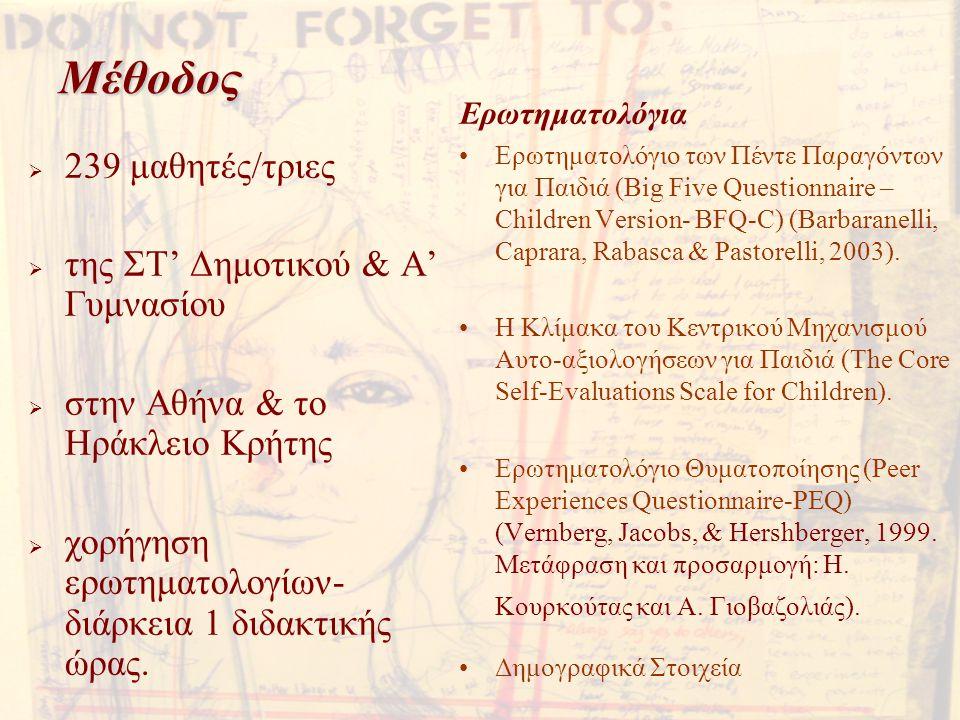 Μέθοδος  239 μαθητές/τριες  της ΣΤ' Δημοτικού & Α' Γυμνασίου  στην Αθήνα & το Ηράκλειο Κρήτης  χορήγηση ερωτηματολογίων- διάρκεια 1 διδακτικής ώρα