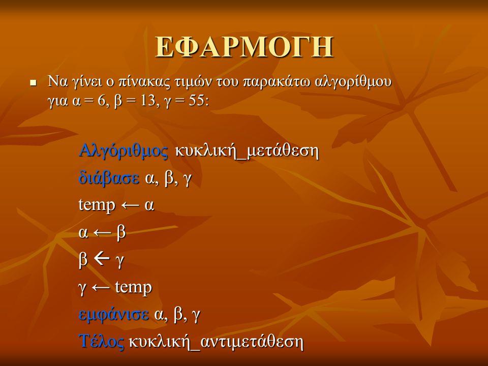 ΕΦΑΡΜΟΓΗ Να γίνει ο πίνακας τιμών του παρακάτω αλγορίθμου για α = 6, β = 13, γ = 55: Να γίνει ο πίνακας τιμών του παρακάτω αλγορίθμου για α = 6, β = 13, γ = 55: Αλγόριθμος κυκλική_μετάθεση διάβασε α, β, γ temp ← α α ← β β  γ γ ← temp εμφάνισε α, β, γ Τέλος κυκλική_αντιμετάθεση