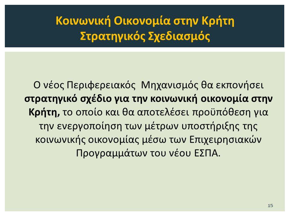 Ο νέος Περιφερειακός Μηχανισμός θα εκπονήσει στρατηγικό σχέδιο για την κοινωνική οικονομία στην Κρήτη, το οποίο και θα αποτελέσει προϋπόθεση για την ενεργοποίηση των μέτρων υποστήριξης της κοινωνικής οικονομίας μέσω των Επιχειρησιακών Προγραμμάτων του νέου ΕΣΠΑ.