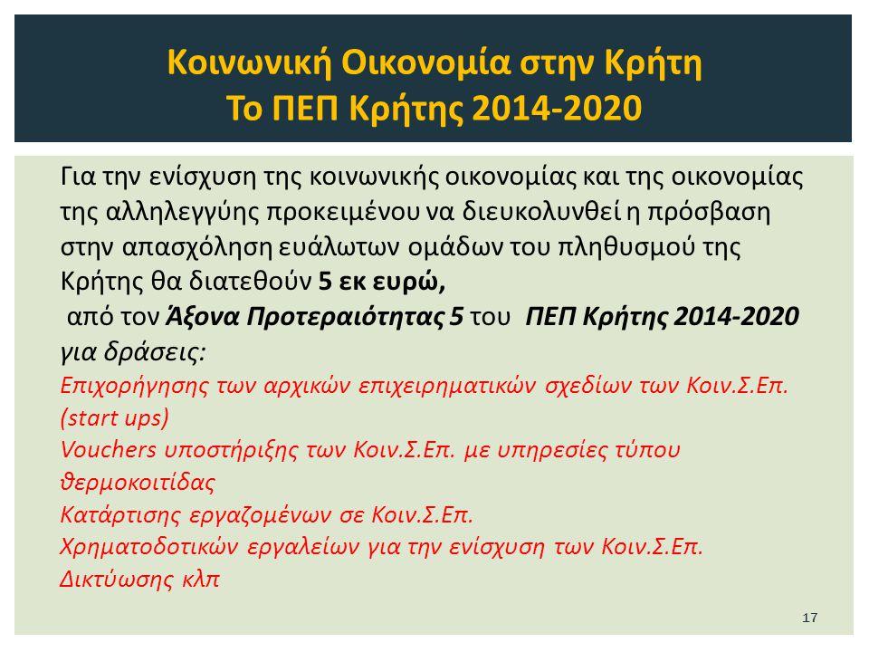 Για την ενίσχυση της κοινωνικής οικονομίας και της οικονομίας της αλληλεγγύης προκειμένου να διευκολυνθεί η πρόσβαση στην απασχόληση ευάλωτων ομάδων του πληθυσμού της Κρήτης θα διατεθούν 5 εκ ευρώ, από τον Άξονα Προτεραιότητας 5 του ΠΕΠ Κρήτης 2014-2020 για δράσεις: Επιχορήγησης των αρχικών επιχειρηματικών σχεδίων των Κοιν.Σ.Eπ.