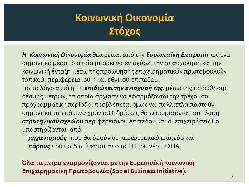 Η Κοινωνική Οικονομία θεωρείται από την Ευρωπαϊκή Επιτροπή ως ένα σημαντικό μέσο το οποίο μπορεί να ενισχύσει την απασχόληση και την κοινωνική ένταξη μέσω της προώθησης επιχειρηματικών πρωτοβουλιών τοπικού, περιφερειακού ή και εθνικού επιπέδου.