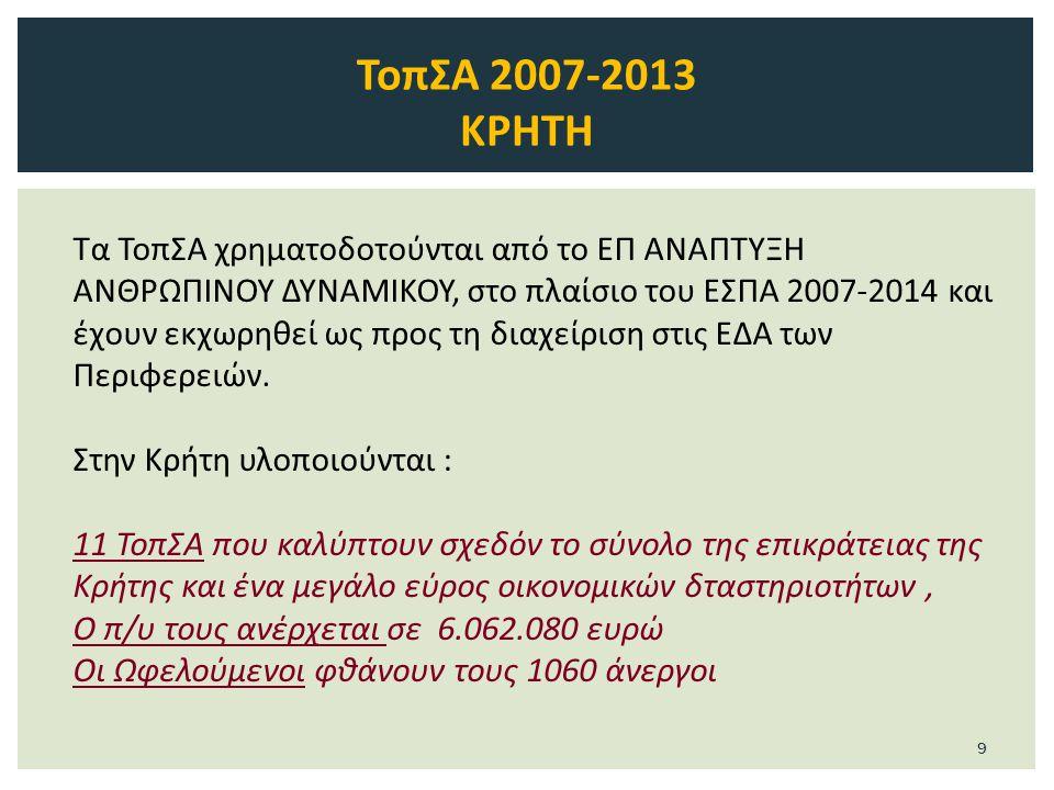 Τα ΤοπΣΑ χρηματοδοτούνται από το ΕΠ ΑΝΑΠΤΥΞΗ ΑΝΘΡΩΠΙΝΟΥ ΔΥΝΑΜΙΚΟΥ, στο πλαίσιο του ΕΣΠΑ 2007-2014 και έχουν εκχωρηθεί ως προς τη διαχείριση στις ΕΔΑ των Περιφερειών.