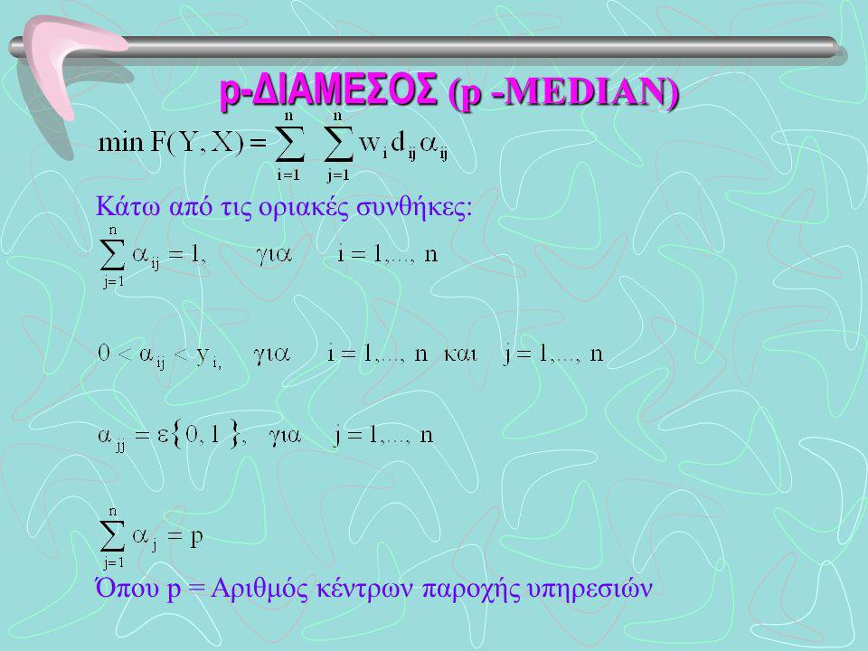 Κάτω από τις οριακές συνθήκες: Όπου p = Αριθμός κέντρων παροχής υπηρεσιών p-ΔΙΑΜΕΣΟΣ (p -MEDIAN)