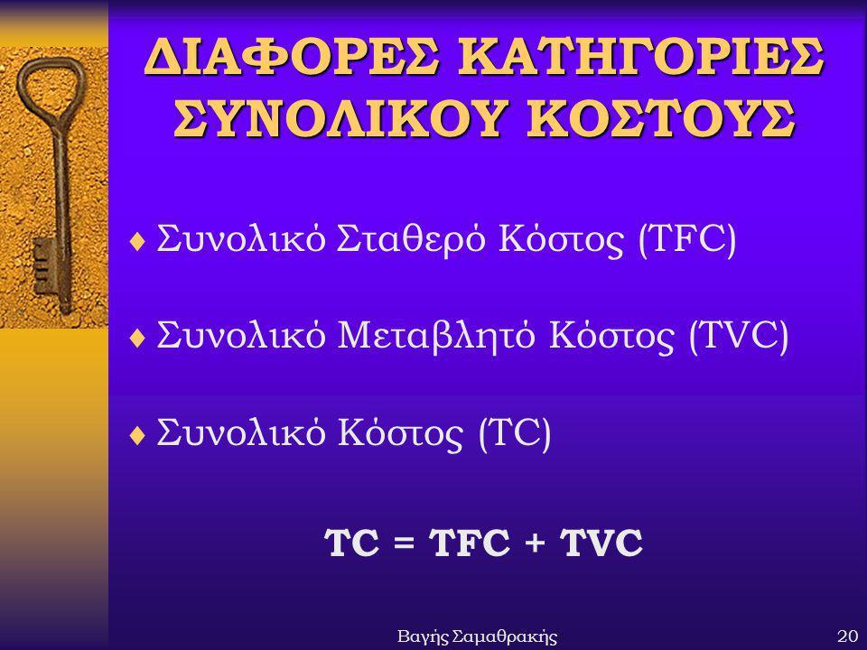 Βαγής Σαμαθρακής20 ΔΙΑΦΟΡΕΣ ΚΑΤΗΓΟΡΙΕΣ ΣΥΝΟΛΙΚΟΥ ΚΟΣΤΟΥΣ  Συνολικό Σταθερό Κόστος (TFC)  Συνολικό Μεταβλητό Κόστος (TVC)  Συνολικό Κόστος (TC) TC =