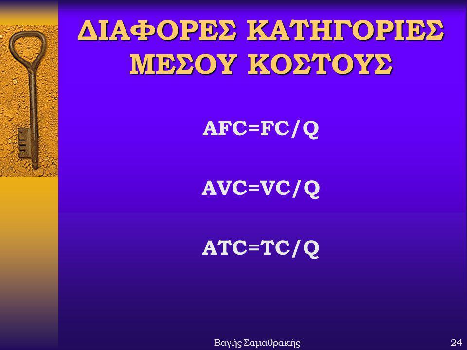 Βαγής Σαμαθρακής24 ΔΙΑΦΟΡΕΣ ΚΑΤΗΓΟΡΙΕΣ ΜΕΣΟΥ ΚΟΣΤΟΥΣ AFC=FC/Q AVC=VC/Q ATC=TC/Q