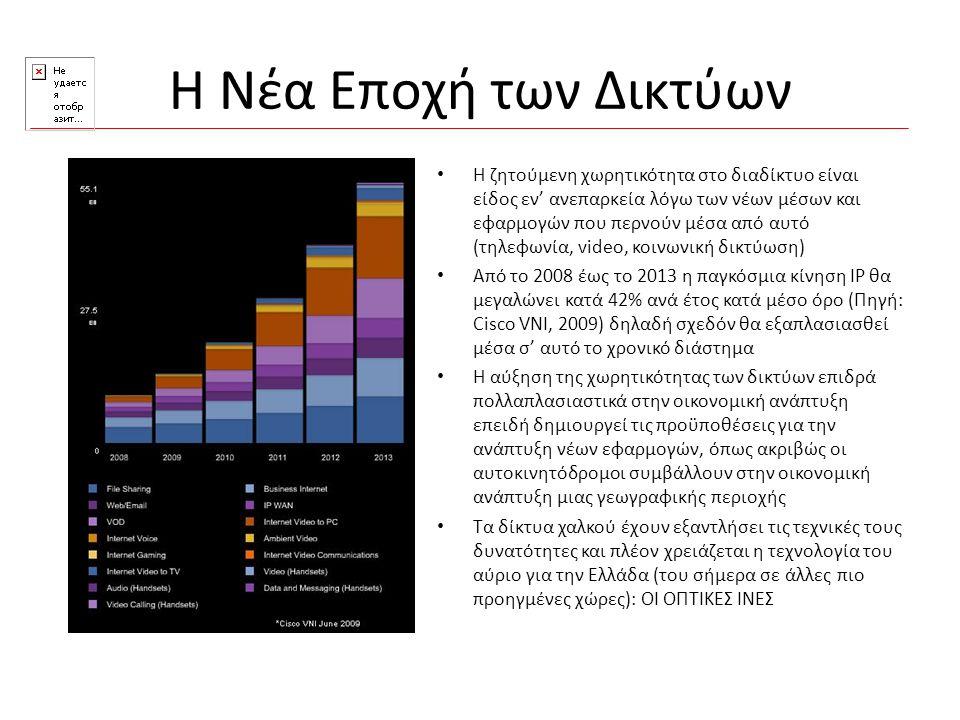 Η Νέα Εποχή των Δικτύων Η ζητούμενη χωρητικότητα στο διαδίκτυο είναι είδος εν' ανεπαρκεία λόγω των νέων μέσων και εφαρμογών που περνούν μέσα από αυτό (τηλεφωνία, video, κοινωνική δικτύωση) Από το 2008 έως το 2013 η παγκόσμια κίνηση IP θα μεγαλώνει κατά 42% ανά έτος κατά μέσο όρο (Πηγή: Cisco VNI, 2009) δηλαδή σχεδόν θα εξαπλασιασθεί μέσα σ' αυτό το χρονικό διάστημα Η αύξηση της χωρητικότητας των δικτύων επιδρά πολλαπλασιαστικά στην οικονομική ανάπτυξη επειδή δημιουργεί τις προϋποθέσεις για την ανάπτυξη νέων εφαρμογών, όπως ακριβώς οι αυτοκινητόδρομοι συμβάλλουν στην οικονομική ανάπτυξη μιας γεωγραφικής περιοχής Τα δίκτυα χαλκού έχουν εξαντλήσει τις τεχνικές τους δυνατότητες και πλέον χρειάζεται η τεχνολογία του αύριο για την Ελλάδα (του σήμερα σε άλλες πιο προηγμένες χώρες): ΟΙ ΟΠΤΙΚΕΣ ΙΝΕΣ