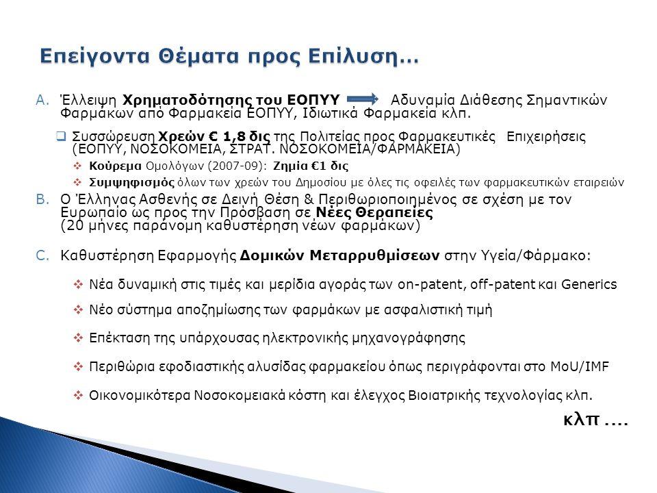) A.Έλλειψη Xρηματοδότησης του ΕΟΠΥΥ Aδυναμία Διάθεσης Σημαντικών Φαρμάκων από Φαρμακεία ΕΟΠΥΥ, Ιδιωτικά Φαρμακεία κλπ.