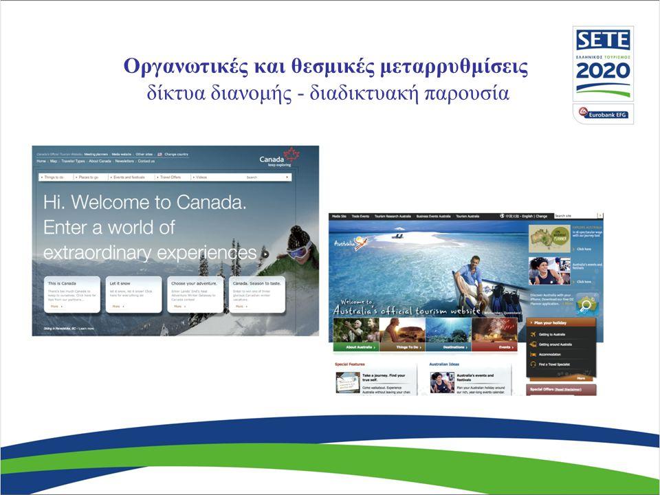 Οργανωτικές και θεσμικές μεταρρυθμίσεις δίκτυα διανομής - διαδικτυακή παρουσία