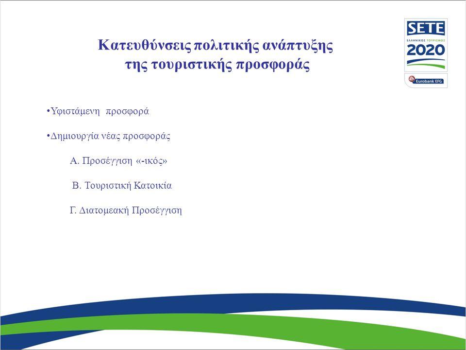 Κατευθύνσεις πολιτικής ανάπτυξης της τουριστικής προσφοράς Υφιστάμενη προσφορά Δημιουργία νέας προσφοράς Α.