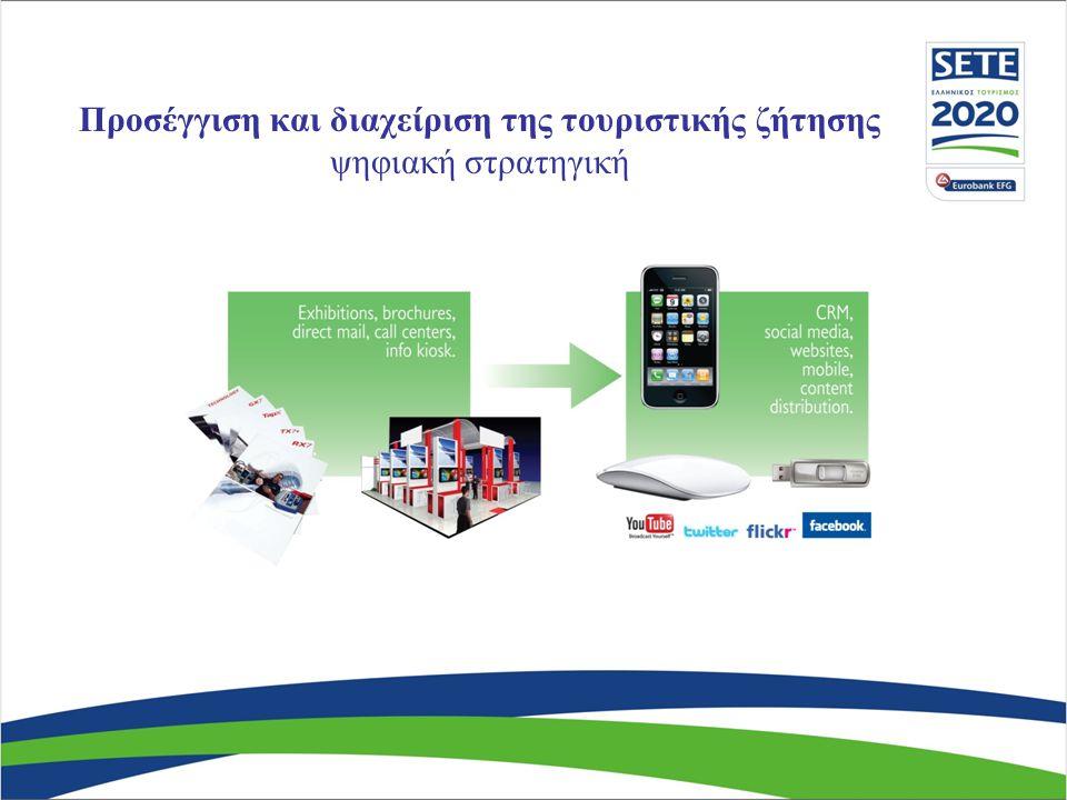 Προσέγγιση και διαχείριση της τουριστικής ζήτησης ψηφιακή στρατηγική