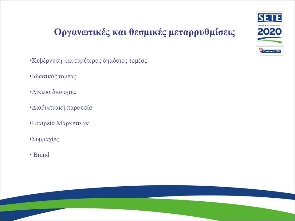Οργανωτικές και θεσμικές μεταρρυθμίσεις Κυβέρνηση και ευρύτερος δημόσιος τομέας Ιδιωτικός τομέας Δίκτυα διανομής Διαδικτυακή παρουσία Εταιρεία Μάρκετινγκ Συμμαχίες Brand