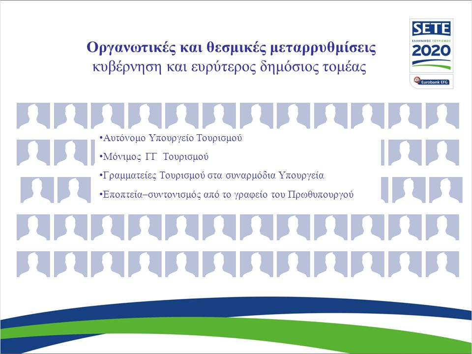 Οργανωτικές και θεσμικές μεταρρυθμίσεις κυβέρνηση και ευρύτερος δημόσιος τομέας 1992 – 2010: 18 χρόνια 48 πρόσωπα στην πολιτική ηγεσία Αυτόνομο Υπουργείο Τουρισμού Μόνιμος ΓΓ Τουρισμού Γραμματείες Τουρισμού στα συναρμόδια Υπουργεία Εποπτεία–συντονισμός από το γραφείο του Πρωθυπουργού