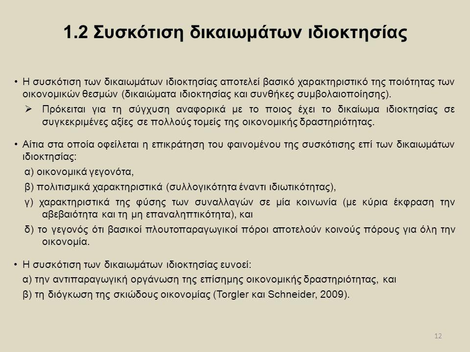 12 1.2 Συσκότιση δικαιωμάτων ιδιοκτησίας Η συσκότιση των δικαιωμάτων ιδιοκτησίας αποτελεί βασικό χαρακτηριστικό της ποιότητας των οικονομικών θεσμών (
