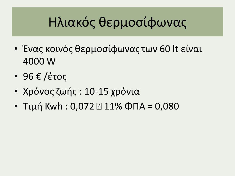 Ηλιακός θερμοσίφωνας Ένας κοινός θερμοσίφωνας των 60 lt είναι 4000 W 96 € /έτος Χρόνος ζωής : 10-15 χρόνια Τιμή Kwh : 0,072 ‧ 11% ΦΠΑ = 0,080