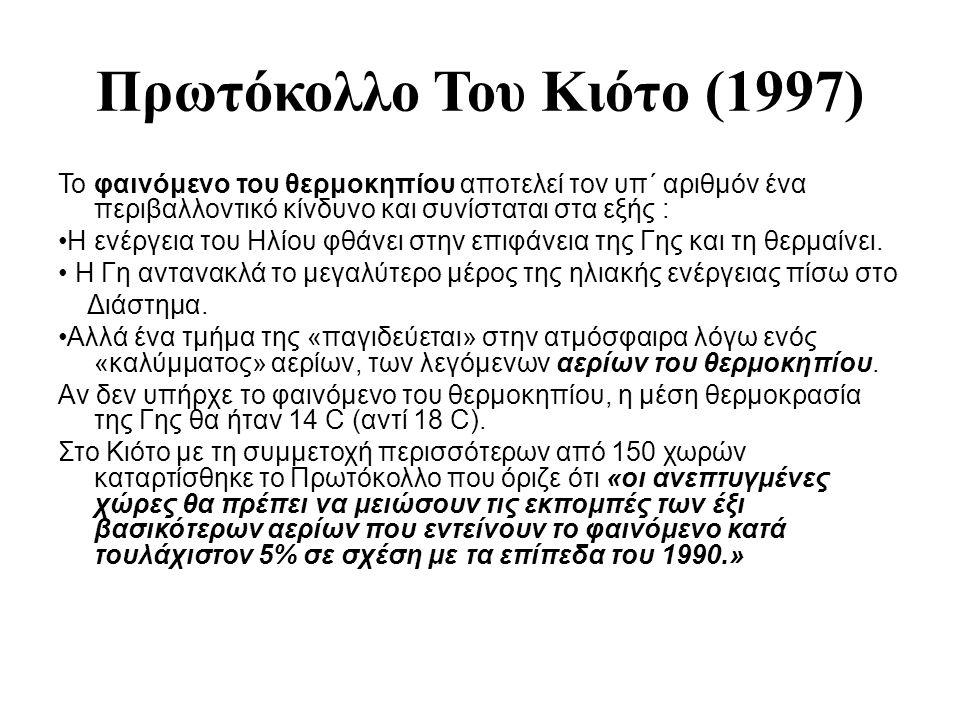 Πρωτόκολλο Του Κιότο (1997) Το φαινόμενο του θερμοκηπίου αποτελεί τον υπ΄ αριθμόν ένα περιβαλλοντικό κίνδυνο και συνίσταται στα εξής : Η ενέργεια του