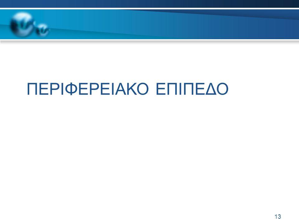 Συνεργασία με Περιφέρειες και Υπουργεία (cooperation with Regions and Ministries) 14 ΥΠΟΥΡΓΕΙΟ ΑΓΡΟΤΙΚΗΣ ΑΝΑΠΤΥΞΗΣ ΥΠΟΥΡΓΕΙΟ ΔΙΟΙΚΗΤΙΚΗΣ ΜΕΤΑΡΥΘΜΙΣΗΣ - ΨΗΦΙΑΚΗ ΣΥΓΚΛΙΣΗ ΥΠΟΥΡΓΕΙΟ ΠΕΡΙΒΑΛΛΟΝΤΟΣ ΕΝΕΡΓΕΙΑΣ ΚΑΙ ΚΛΙΜΑΤΙΚΗΣ ΑΛΛΑΓΗΣ ΥΠΟΥΡΓΕΙΟ ΑΝΑΠΤΥΞΗΣ, ΑΝΤΑΓΩΝΙΣΤΙΚΟΤΗΤΑΣ, ΥΠΟΔΟΜΩΝ, ΜΕΤΑΦΟΡΩΝ ΚΑΙ ΔΙΚΤΥΩΝ ΥΠΟΥΡΓΕΙΟ ΠΑΙΔΕΙΣ & ΘΡΗΣΚΕΥΜΑΤΩΝ 13 ΔΙΟΙΚΗΤΙΚΕΣ ΠΕΡΙΦΕΡΕΙΕΣ ΤΗΣ ΕΠΙΚΡΑΤΕΙΑΣ ΟΜΑΔΕΣ ΕΡΓΑΣΙΑΣ - ΣΥΝΑΝΤΗΣΕΙΣ - ΗΜΕΡΙΔΕΣ - ΚΑΘΕ ΕΙΔΟΥΣ ΔΙΑΒΟΥΛΕΥΣΗ Γ.Γ.Ε.Τ.