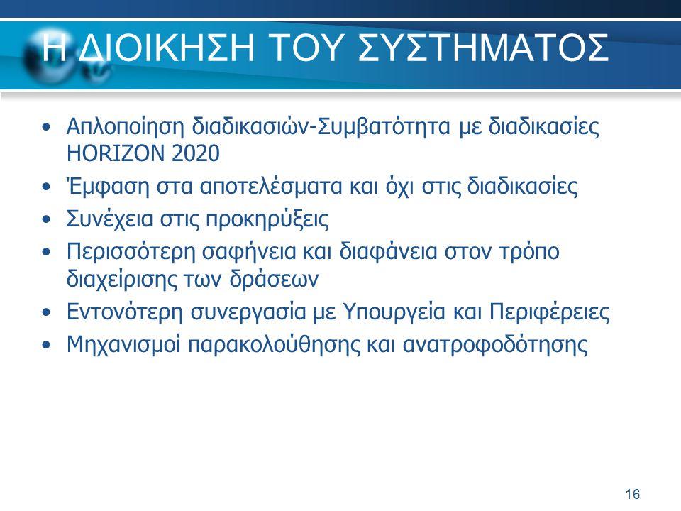 Χρονοδιάγραμμα 17 Νοέμ.2013Δεκ. 2013Ιαν. 2014Φεβ.