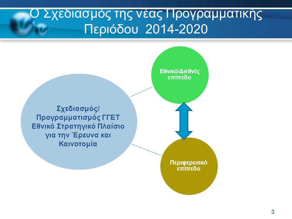 Ο Σχεδιασμός της νέας Προγραμματικής Περιόδου 2014-2020 3 Εθνικό/Διεθνές επίπεδο Περιφερειακό επίπεδο Σχεδιασμός/ Προγραμματισμός ΓΓΕΤ Εθνικό Στρατηγικό Πλαίσιο για την Έρευνα και Καινοτομία