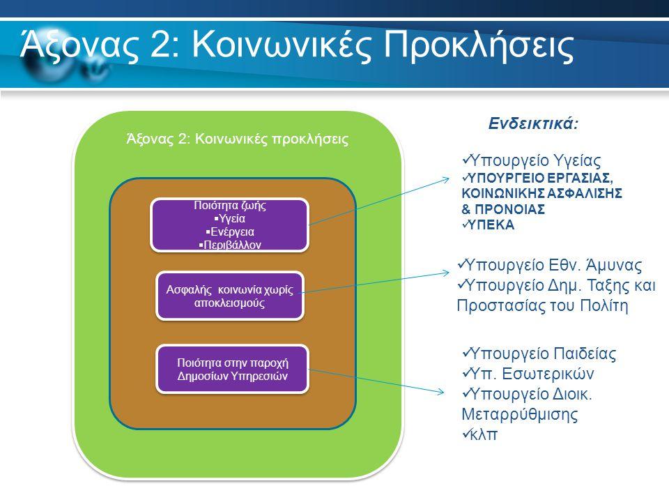 Άξονας 3 – Αριστεία στην έρευνα και στην εκπαίδευση 9 Δημιουργία ή/και υποστήριξη του επιστημονικού δυναμικού και ερευνητικών υποδομών.