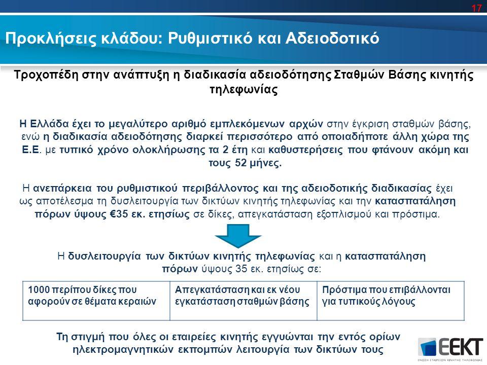 Προκλήσεις κλάδου: Ρυθμιστικό και Αδειοδοτικό Η Ελλάδα έχει το μεγαλύτερο αριθμό εμπλεκόμενων αρχών στην έγκριση σταθμών βάσης, ενώ η διαδικασία αδειοδότησης διαρκεί περισσότερο από οποιαδήποτε άλλη χώρα της Ε.Ε.