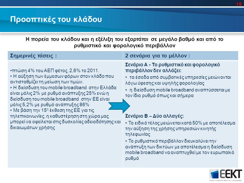Προοπτικές του κλάδου Η πορεία του κλάδου και η εξέλιξη του εξαρτάται σε μεγάλο βαθμό και από το ρυθμιστικό και φορολογικό περιβάλλον Σημερινές τάσεις :2 σενάρια για το μέλλον : πτώση 4% του ΑΕΠ φέτος, 2,6% το 2011.