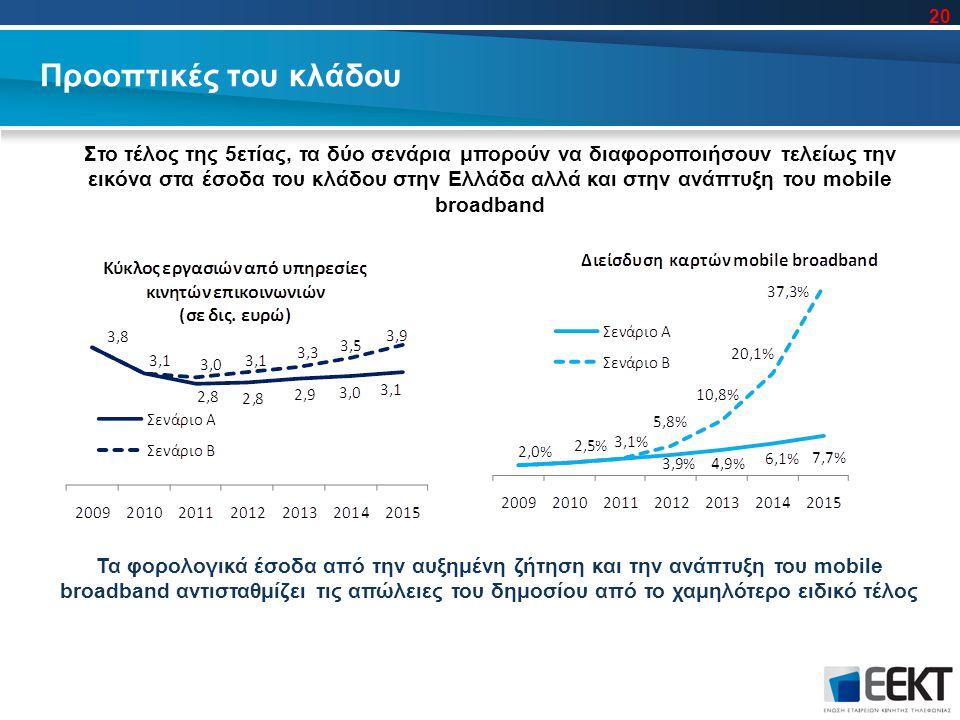 Προοπτικές του κλάδου Στο τέλος της 5ετίας, τα δύο σενάρια μπορούν να διαφοροποιήσουν τελείως την εικόνα στα έσοδα του κλάδου στην Ελλάδα αλλά και στην ανάπτυξη του mobile broadband Τα φορολογικά έσοδα από την αυξημένη ζήτηση και την ανάπτυξη του mobile broadband αντισταθμίζει τις απώλειες του δημοσίου από το χαμηλότερο ειδικό τέλος 20