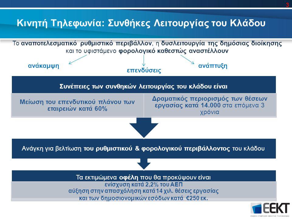 Κινητή Τηλεφωνία: Συνθήκες Λειτουργίας του Κλάδου Το αναποτελεσματικό ρυθμιστικό περιβάλλον, η δυσλειτουργία της δημόσιας διοίκησης και το υφιστάμενο φορολογικό καθεστώς αναστέλλουν Τα εκτιμώμενα οφέλη που θα προκύψουν είναι ενίσχυση κατά 2,2% του ΑΕΠ αύξηση στην απασχόληση κατά 14 χιλ.