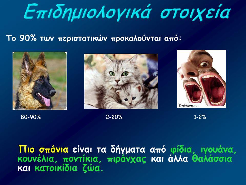 Το 90% των περιστατικών προκαλούνται από: 80-90% 2-20% 1-2% Πιο σπάνια είναι τα δήγματα από φίδια, ιγουάνα, κουνέλια, ποντίκια, πιράνχας και άλλα θαλά
