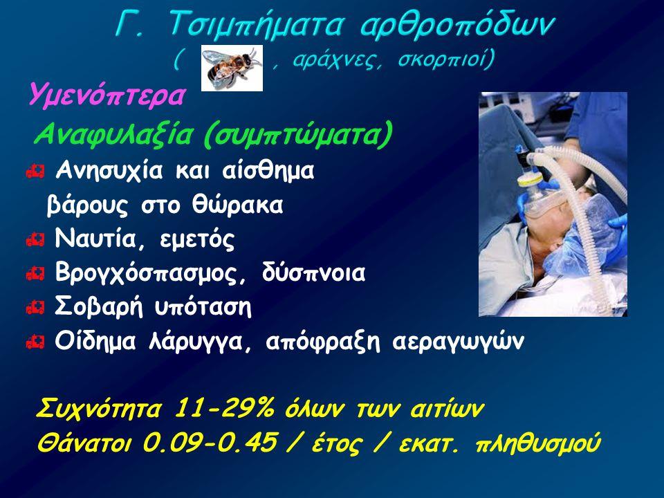 Υμενόπτερα Αναφυλαξία (συμπτώματα)  Ανησυχία και αίσθημα βάρους στο θώρακα  Ναυτία, εμετός  Βρογχόσπασμος, δύσπνοια  Σοβαρή υπόταση  Οίδημα λάρυγ