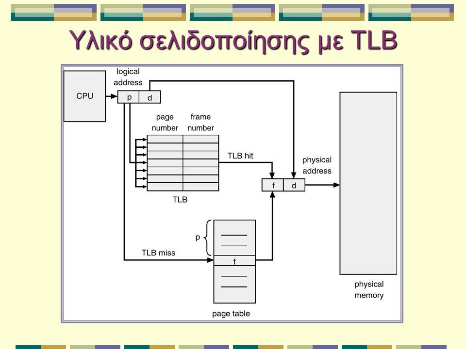 Υλικό σελιδοποίησης με TLB