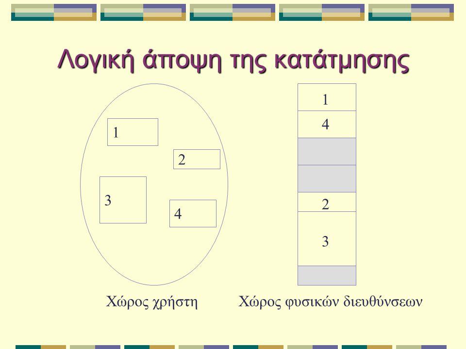 Λογική άποψη της κατάτμησης 1 3 2 4 1 4 2 3 Χώρος χρήστηΧώρος φυσικών διευθύνσεων