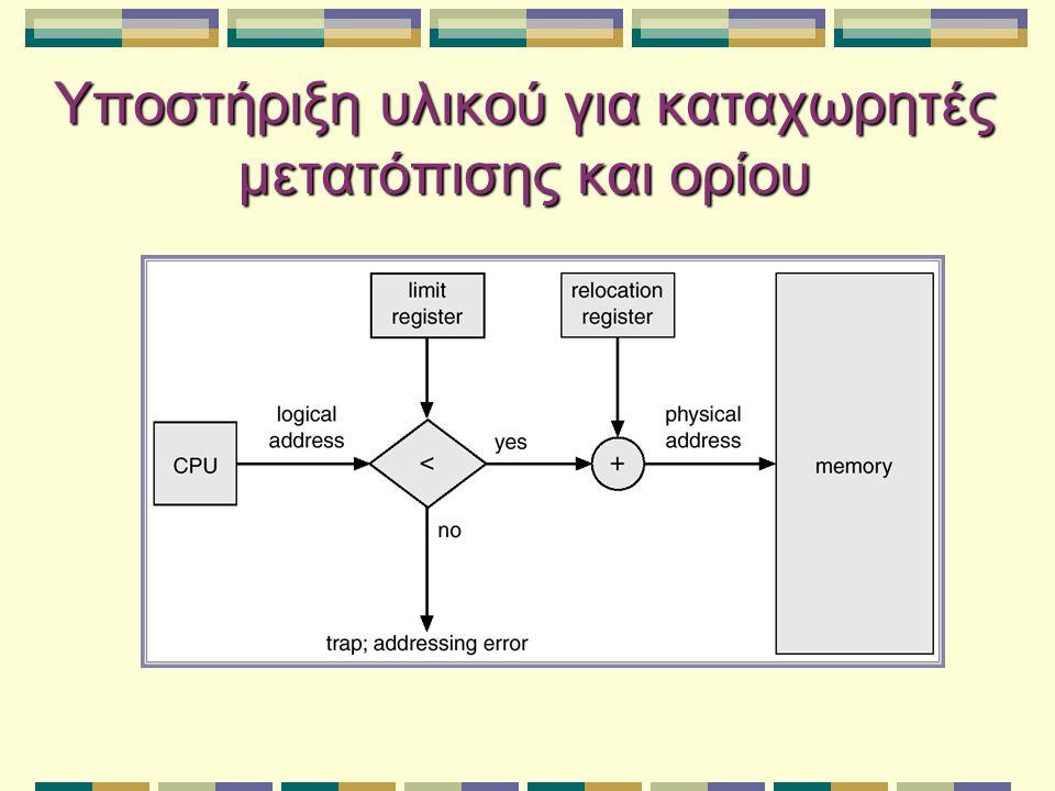 Υποστήριξη υλικού για καταχωρητές μετατόπισης και ορίου