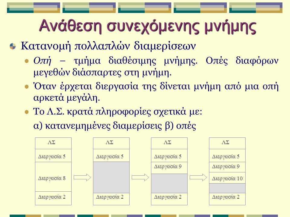 Αρχιτεκτονική κατάτμησης Επανατοποθέτηση: δυναμική με πίνακα τμημάτων Διαμοιρασμός: διαμοιραζόμενα τμήματα ίδιος αριθμός τμήματος Ανάθεση: πρώτου/καλύτερου ταιριάσματος εξωτερικός κατακερματισμός