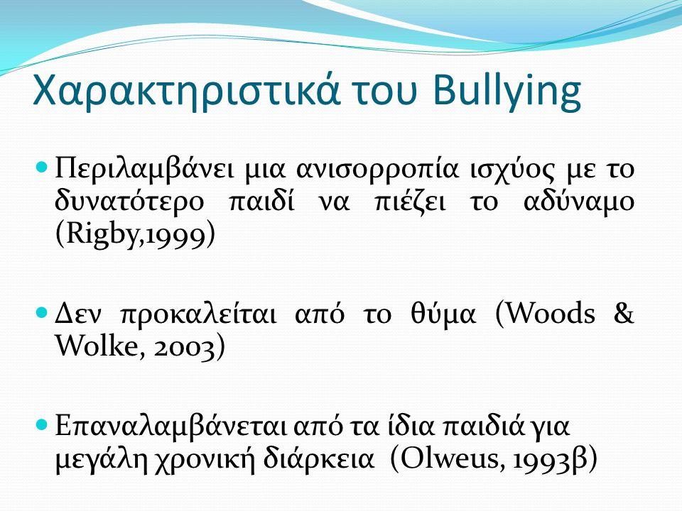 Μορφές του Bullying ΣωματικήΛεκτική Ψυχολογική ΣεξουαλικήΦυλετική σπρωξίματα χαστούκια, τσιμπήματα, κλοτσιές, ξυλοδαρμοί (Kuther, 2003) κοροϊδία, παρατσούκλι, διάδοση φημών, απειλή, κακόβουλο πείραγμα (Olweus 1999 Oliver & Candappa, 2007) αποκλεισμός από τις παρέες, απειλητικές χειρονομίες (Bradshaw et.