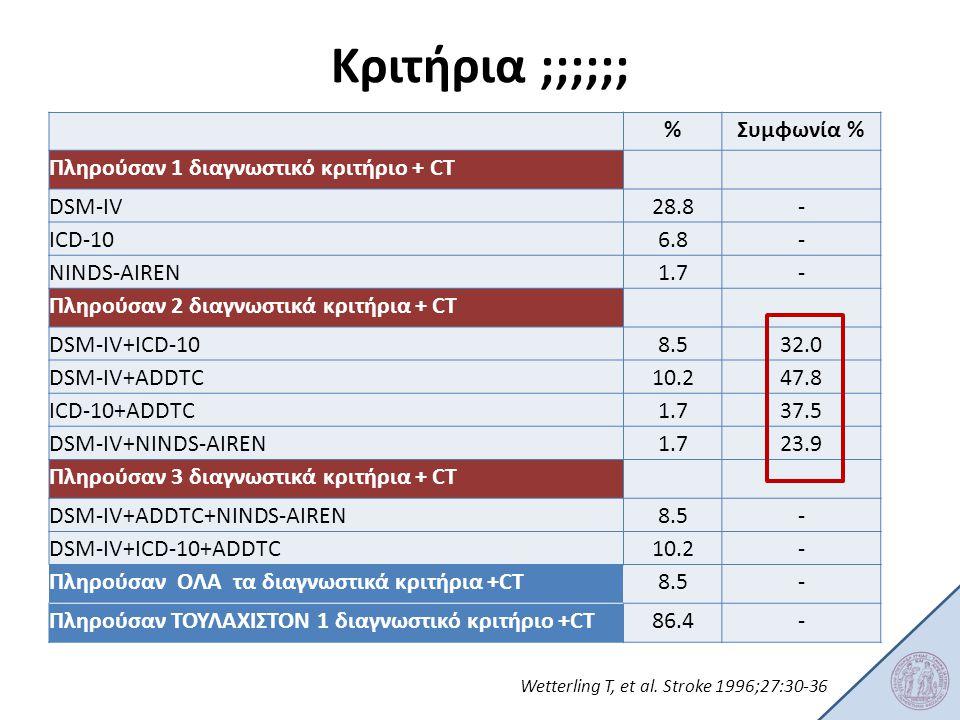 Κριτήρια ;;;;;; Αγγειακή άνοια DSM-IV (APA, 1994, revised) ICD-10 (WHO 1992, 1993) ADDRC (Chui 1992) NINDS-AIREN (Roman 1993) Hachinski Ischemic Score