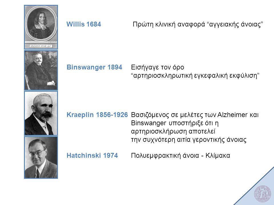 """Willis 1684Πρώτη κλινική αναφορά """"αγγειακής άνοιας"""" Binswanger 1894Εισήγαγε τον όρο """"αρτηριοσκληρωτική εγκεφαλική εκφύλιση"""" Kraeplin 1856-1926Βασιζόμε"""