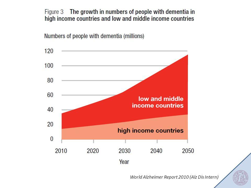 World Alzheimer Report 2010 (Alz Dis Intern)