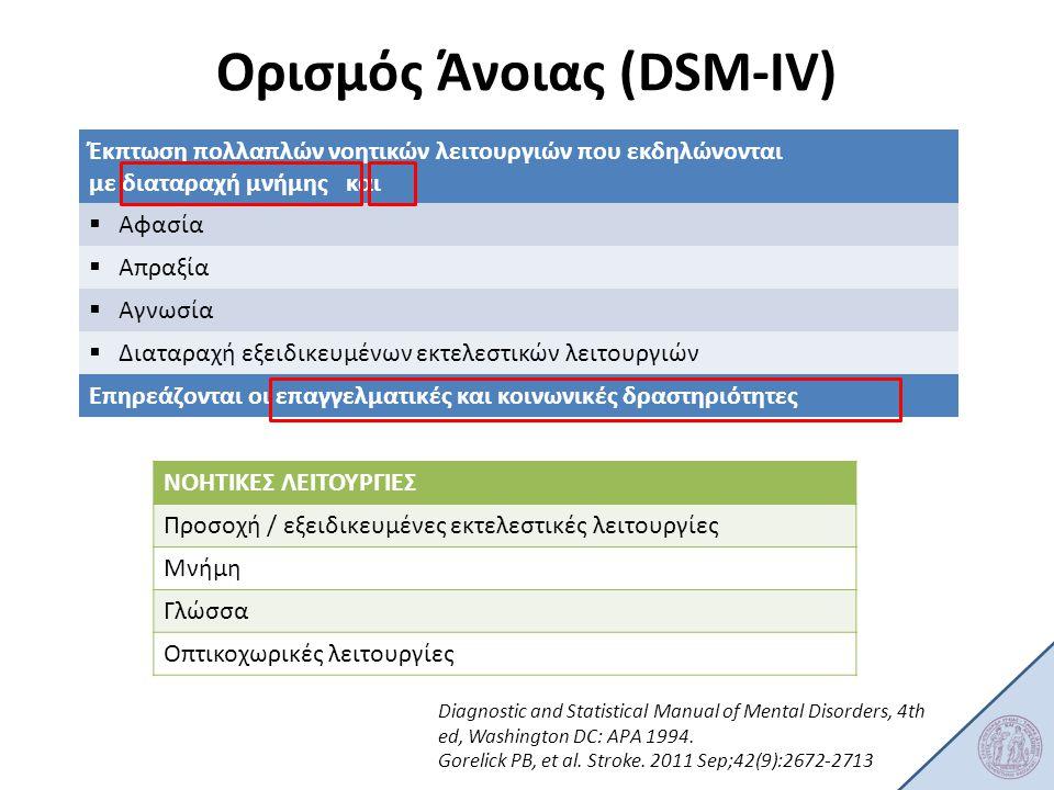 Ορισμός Άνοιας (DSM-IV) Έκπτωση πολλαπλών νοητικών λειτουργιών που εκδηλώνονται με διαταραχή μνήμης και  Αφασία  Απραξία  Αγνωσία  Διαταραχή εξειδ