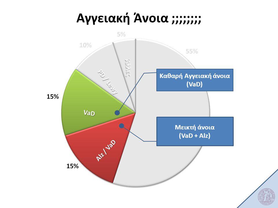 Alz Alz / VaD VaD PD / Lewy Άλλες Αγγειακή Άνοια ;;;;;;;; Καθαρή Αγγειακή άνοια (VaD) Μεικτή άνοια (VaD + Alz)